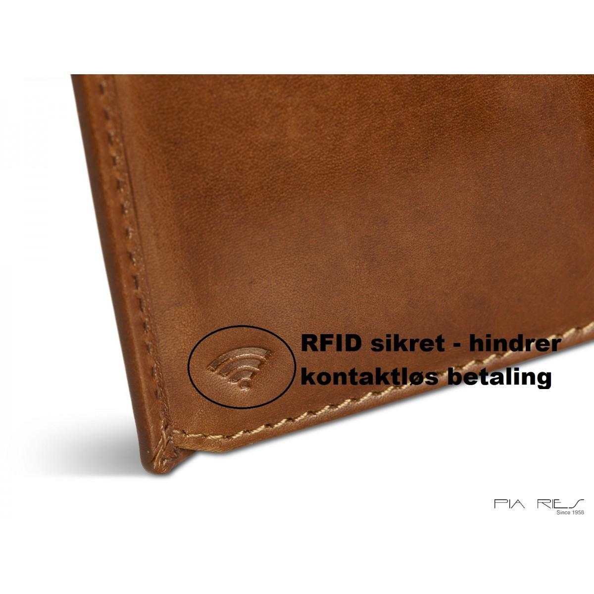 Herrepung med plads til 15 kort RFID-31
